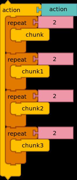 Blocks User Manual